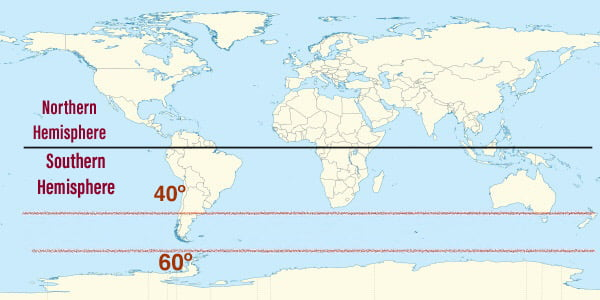 The range of most penguins